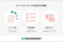 スペースマーケット5周年でイベント管理・集金決済ができる新サービスを開始! 感謝企画「人気スペース無料プレゼント」キャンペーンも開催